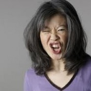 Woman and Anger Management Assessment